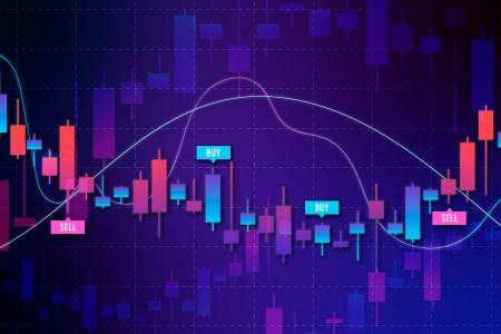IQ Option Trading using the Average Directional Index (ADX) and Exponential Moving Average (EMA) Strategy