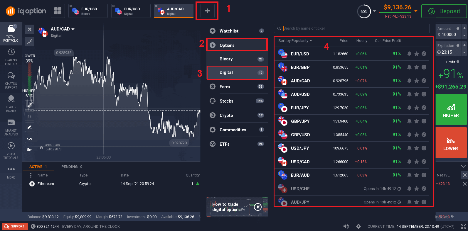 How to Trade Digital Options in IQ Option